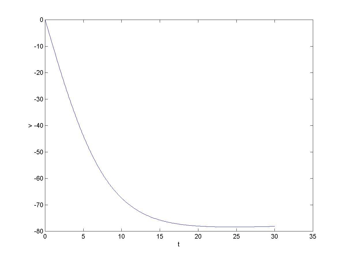 berkeley science books computational calculus versus