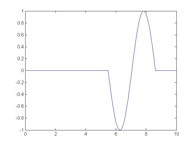 1-d wave equation